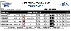 trial2-2